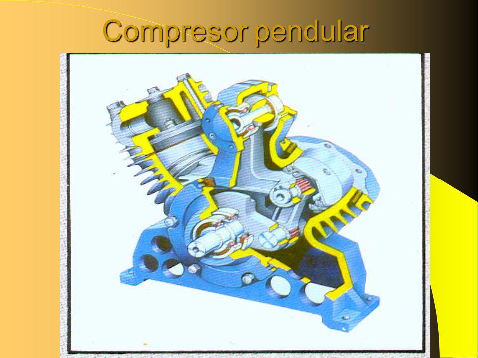 Compresor pendular