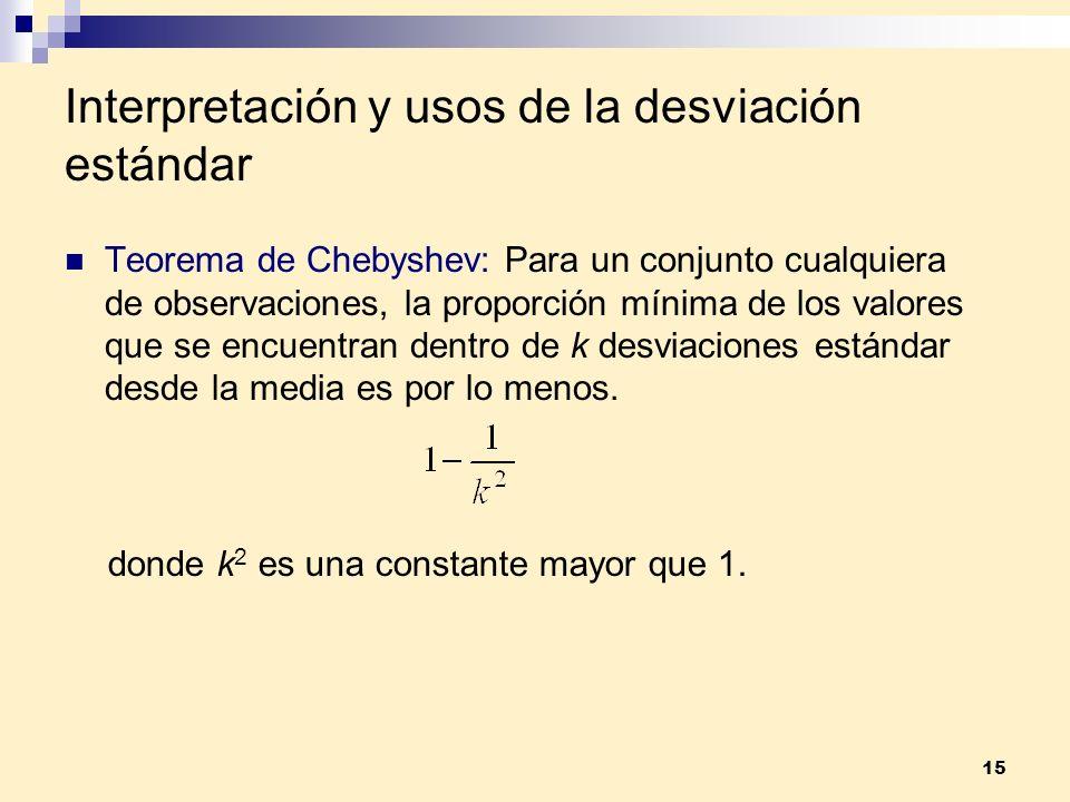 15 Interpretación y usos de la desviación estándar Teorema de Chebyshev: Para un conjunto cualquiera de observaciones, la proporción mínima de los val