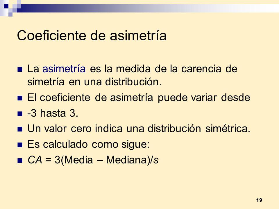 19 Coeficiente de asimetría La asimetría es la medida de la carencia de simetría en una distribución. El coeficiente de asimetría puede variar desde -