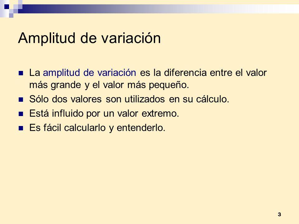3 Amplitud de variación La amplitud de variación es la diferencia entre el valor más grande y el valor más pequeño. Sólo dos valores son utilizados en