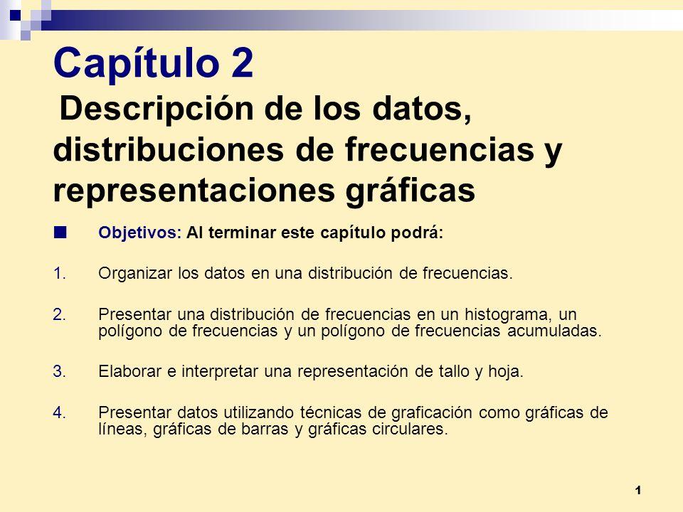 1 Capítulo 2 Descripción de los datos, distribuciones de frecuencias y representaciones gráficas Objetivos: Al terminar este capítulo podrá: 1.Organiz