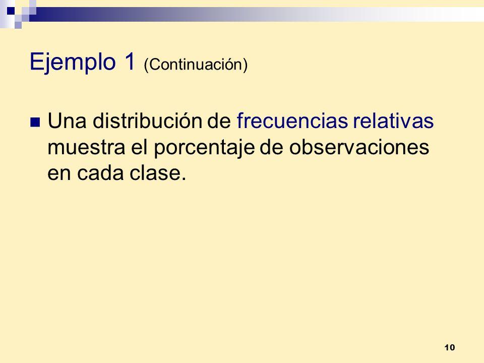 10 Ejemplo 1 (Continuación) Una distribución de frecuencias relativas muestra el porcentaje de observaciones en cada clase.