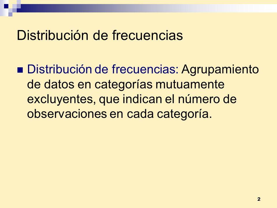 2 Distribución de frecuencias Distribución de frecuencias: Agrupamiento de datos en categorías mutuamente excluyentes, que indican el número de observ