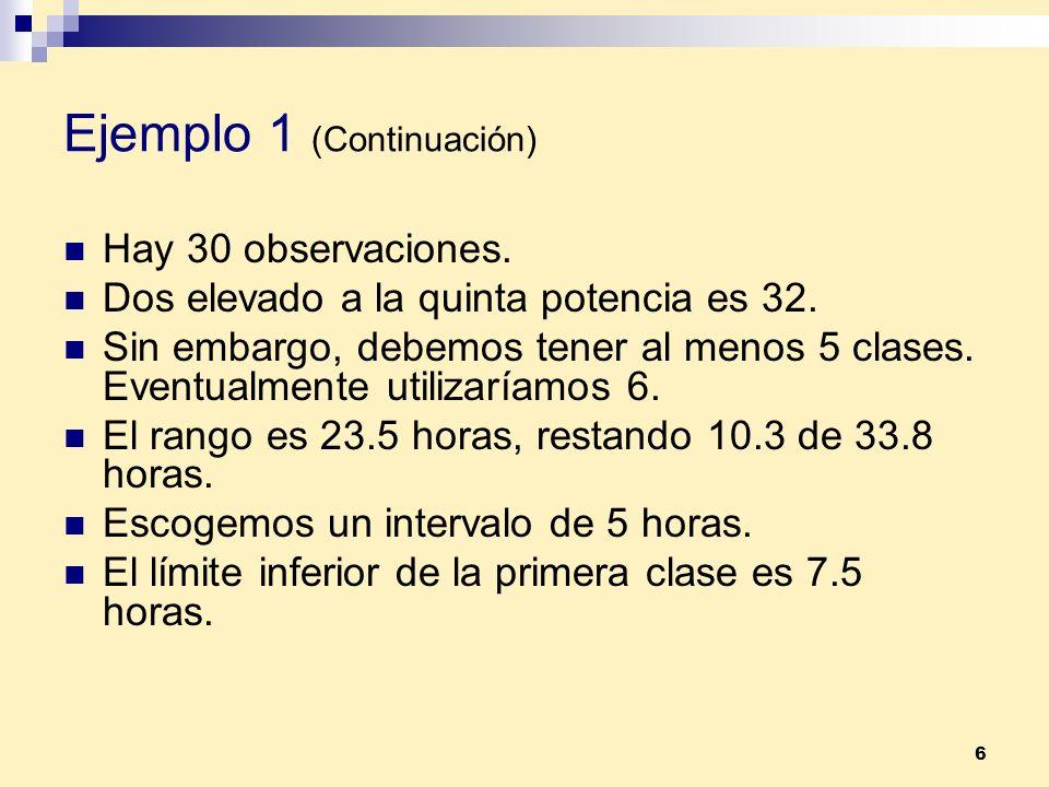 7 Ejemplo 1 (Continuación) Horas en estudioFrecuencia, f De 7.5 a menos de 12.5 1 De 12.5 a menos de 17.5 12 De 17.5 a menos de 22.5 10 De 22.5 a menos de 27.5 5 De 27.5 a menos de 32.5 1 De 32.5 a menos de 37.5 1