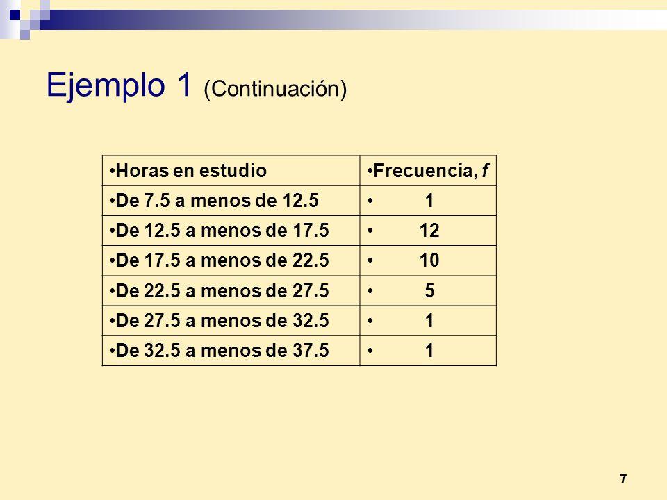 7 Ejemplo 1 (Continuación) Horas en estudioFrecuencia, f De 7.5 a menos de 12.5 1 De 12.5 a menos de 17.5 12 De 17.5 a menos de 22.5 10 De 22.5 a meno