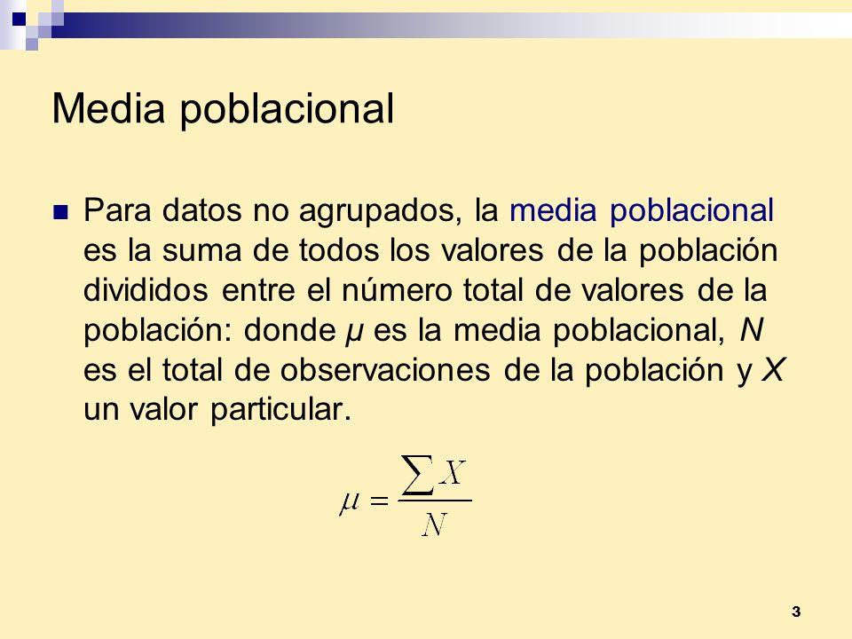 3 Media poblacional Para datos no agrupados, la media poblacional es la suma de todos los valores de la población divididos entre el número total de v