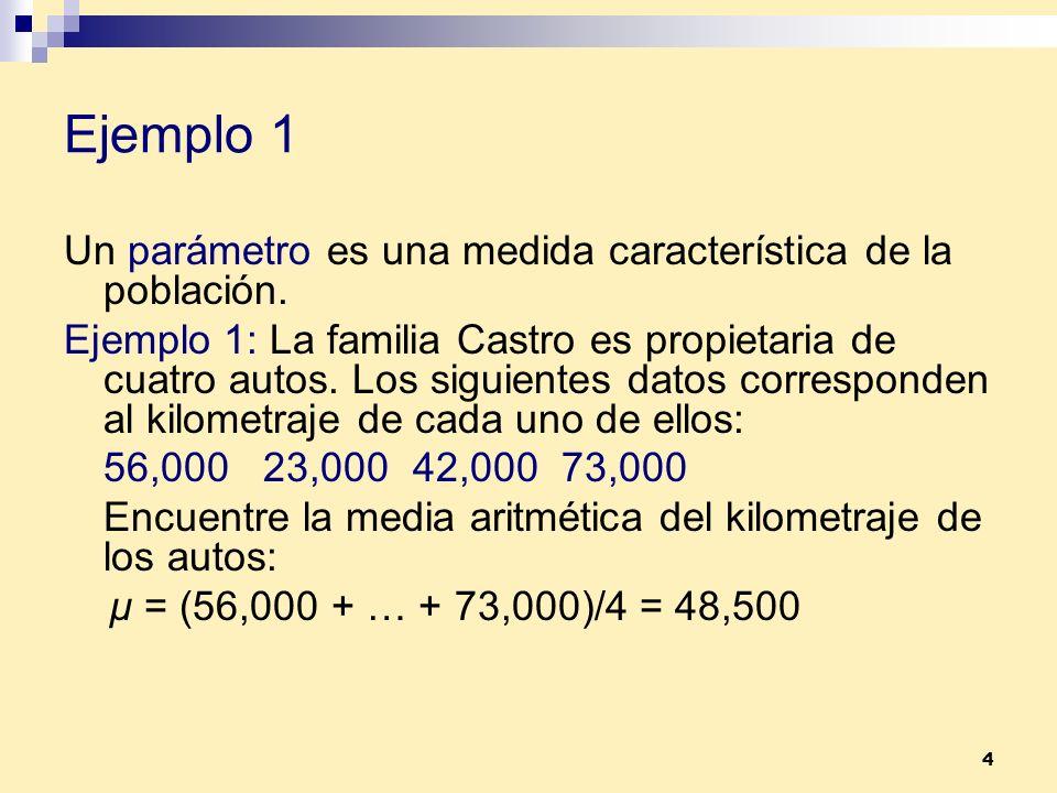 4 Ejemplo 1 Un parámetro es una medida característica de la población. Ejemplo 1: La familia Castro es propietaria de cuatro autos. Los siguientes dat