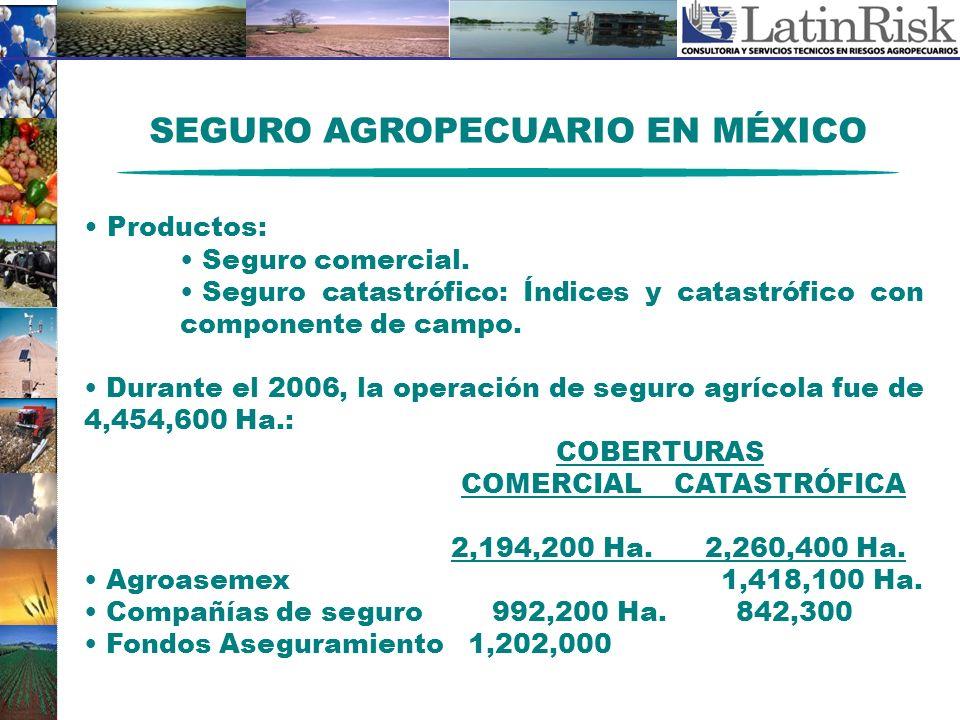 SEGURO AGROPECUARIO EN MÉXICO Productos: Seguro comercial. Seguro catastrófico: Índices y catastrófico con componente de campo. Durante el 2006, la op