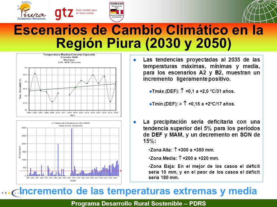 Programa Desarrollo Rural Sostenible – PDRS Incremento de las temperaturas extremas y media Las tendencias proyectadas al 2035 de las temperaturas máx