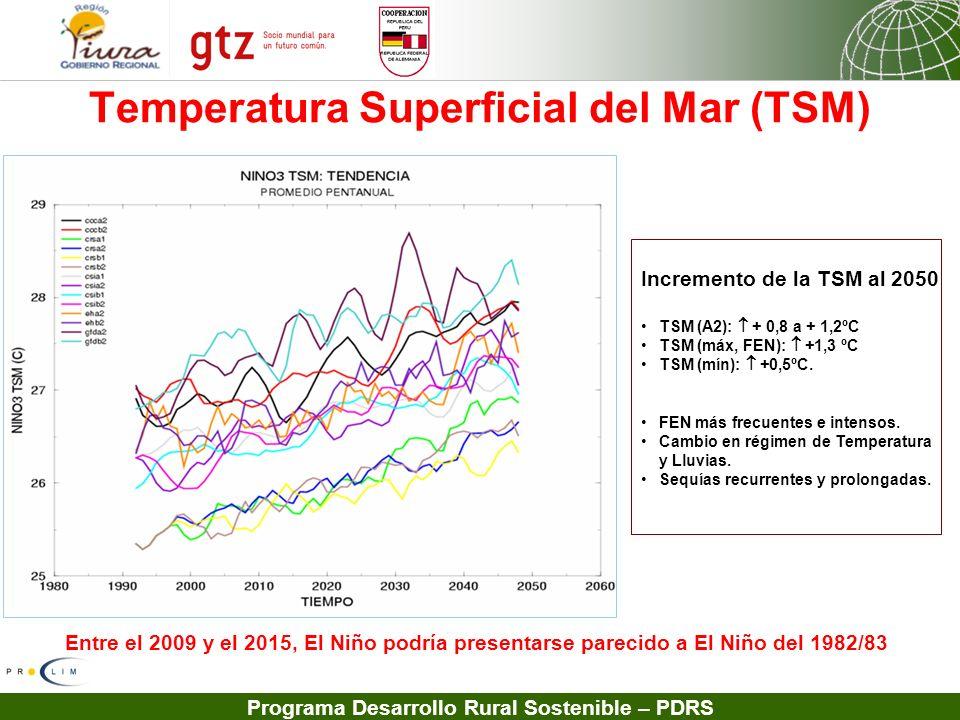 Programa Desarrollo Rural Sostenible – PDRS Temperatura Superficial del Mar (TSM) Incremento de la TSM al 2050 TSM (A2): + 0,8 a + 1,2ºC TSM (máx, FEN
