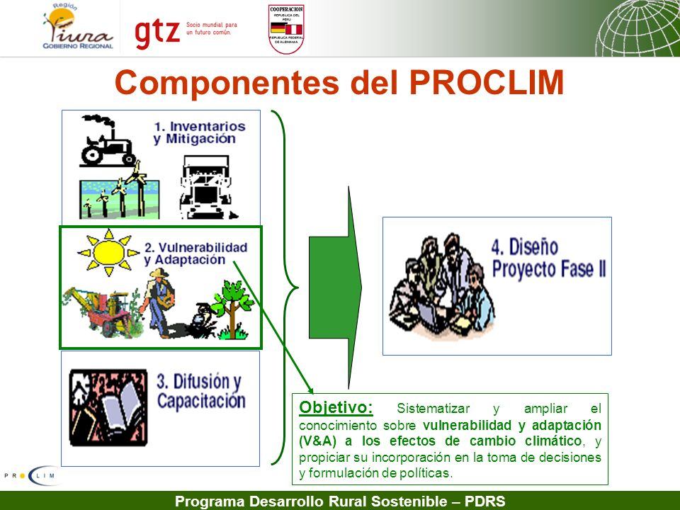 Programa Desarrollo Rural Sostenible – PDRS Componentes del PROCLIM Objetivo: Sistematizar y ampliar el conocimiento sobre vulnerabilidad y adaptación