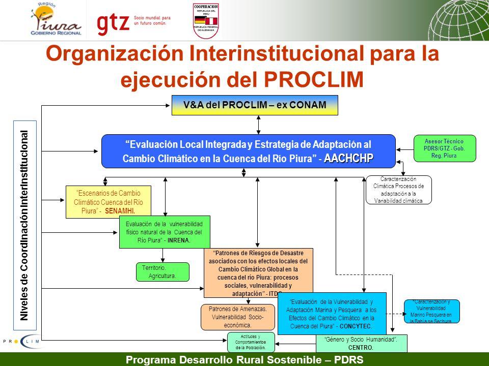 Programa Desarrollo Rural Sostenible – PDRS Organización Interinstitucional para la ejecución del PROCLIM Escenarios de Cambio Climático Cuenca del Rí