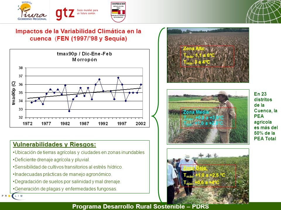 Programa Desarrollo Rural Sostenible – PDRS Zona Alta: T máx : 1,1 a 6ºC T mín : 3 a 4ºC Zona Media: T máx : +0,8 a +3,9ºC T mín : +1,0 a +2,8ºC Zona
