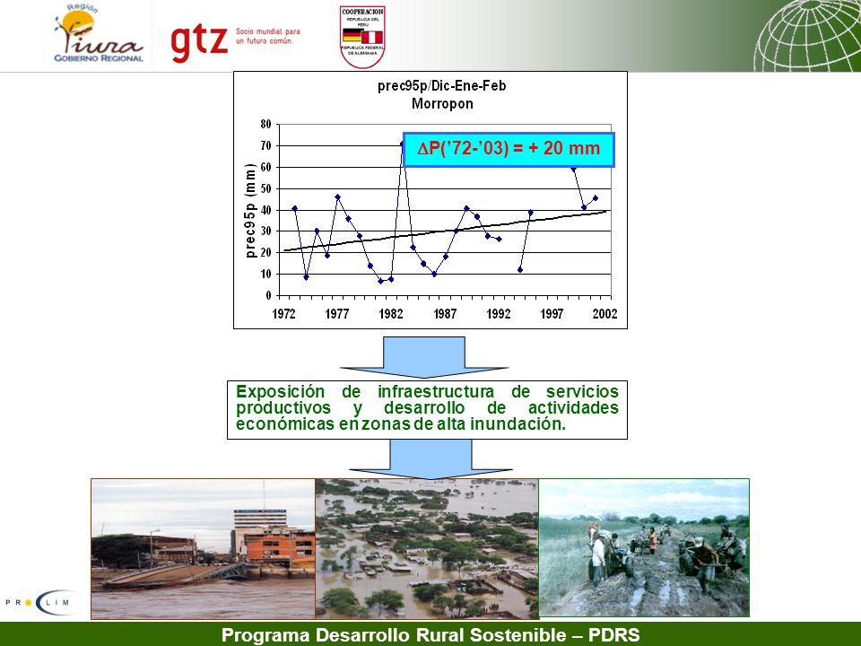 Programa Desarrollo Rural Sostenible – PDRS P(72-03) = + 20 mm Exposición de infraestructura de servicios productivos y desarrollo de actividades econ