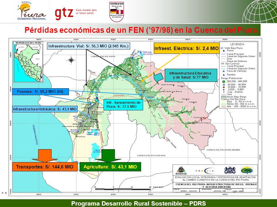 Programa Desarrollo Rural Sostenible – PDRS Pérdidas económicas de un FEN (97/98) en la Cuenca del Piura Infraestructura Vial: S/. 56,3 MIO (2.945 Km.