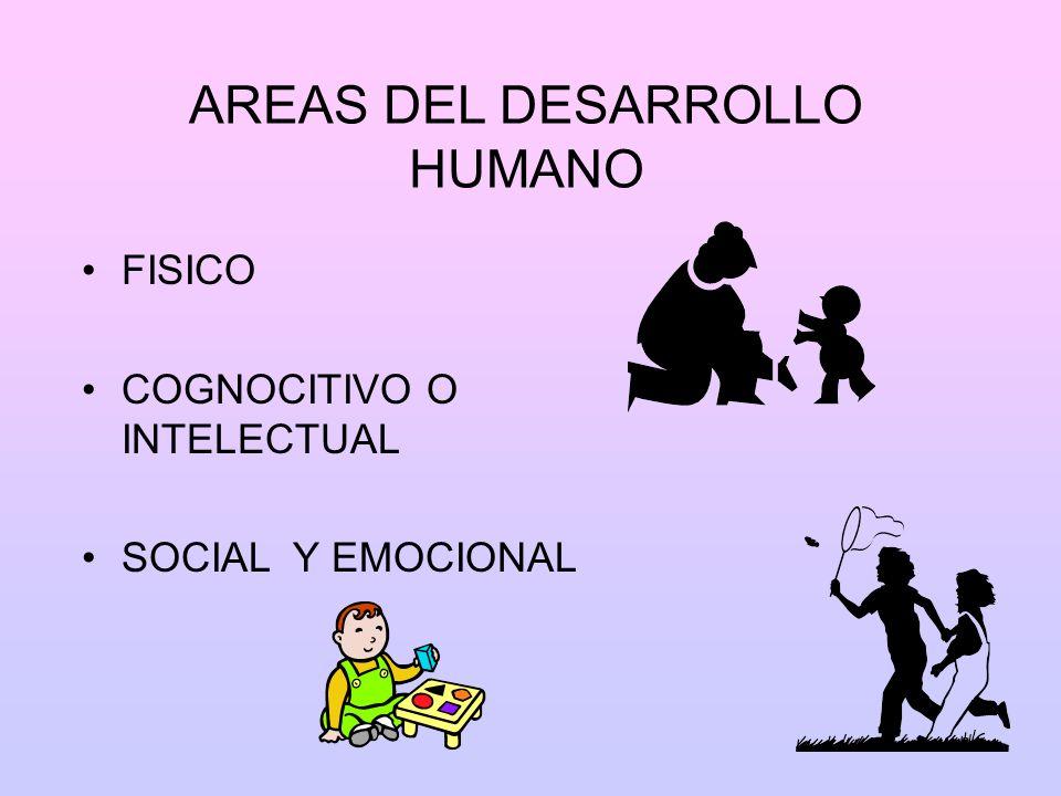 1 ASOCIADO EN DESARROLLO INFANTIL CDA DESARROLLO SOCIAL