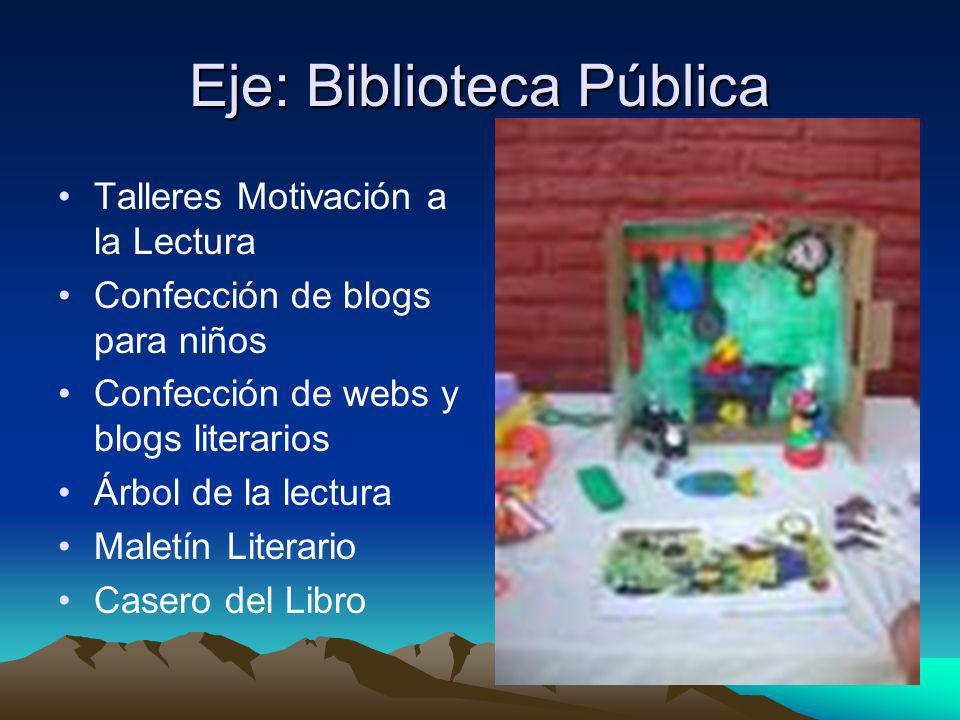 Eje: Biblioteca Pública Talleres Motivación a la Lectura Confección de blogs para niños Confección de webs y blogs literarios Árbol de la lectura Male