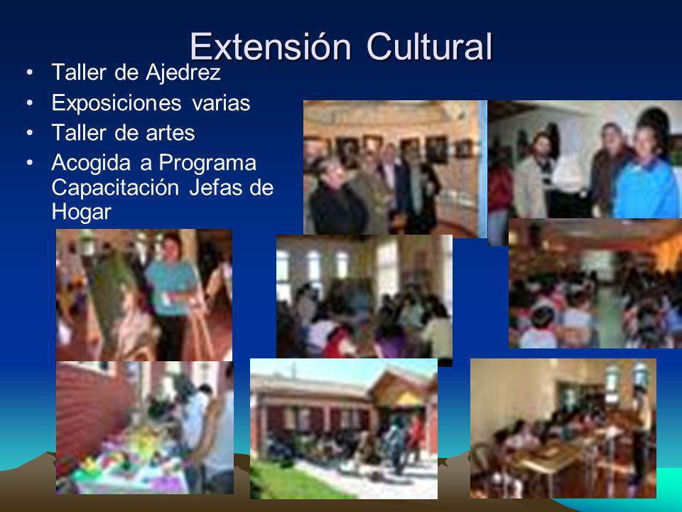 Extensión Cultural Taller de Ajedrez Exposiciones varias Taller de artes Acogida a Programa Capacitación Jefas de Hogar