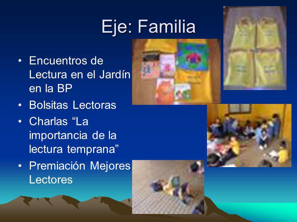 Eje: Familia Encuentros de Lectura en el Jardín y en la BP Bolsitas Lectoras Charlas La importancia de la lectura temprana Premiación Mejores Lectores