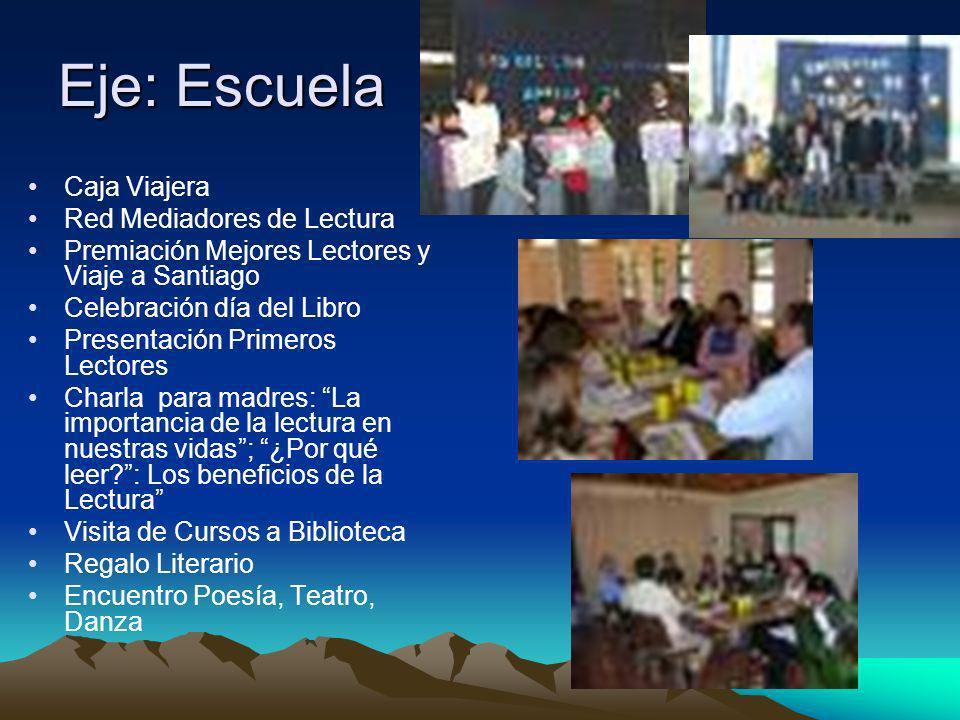 Eje: Escuela Caja Viajera Red Mediadores de Lectura Premiación Mejores Lectores y Viaje a Santiago Celebración día del Libro Presentación Primeros Lec