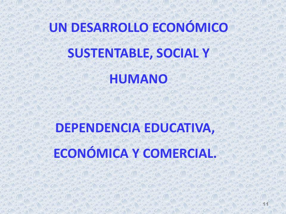 UN DESARROLLO ECONÓMICO SUSTENTABLE, SOCIAL Y HUMANO DEPENDENCIA EDUCATIVA, ECONÓMICA Y COMERCIAL.