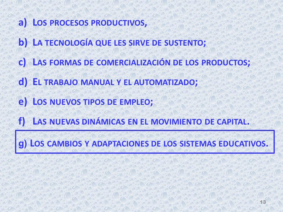 a)L OS PROCESOS PRODUCTIVOS, b)L A TECNOLOGÍA QUE LES SIRVE DE SUSTENTO ; c)L AS FORMAS DE COMERCIALIZACIÓN DE LOS PRODUCTOS ; d)E L TRABAJO MANUAL Y EL AUTOMATIZADO ; e)L OS NUEVOS TIPOS DE EMPLEO ; f)L AS NUEVAS DINÁMICAS EN EL MOVIMIENTO DE CAPITAL.