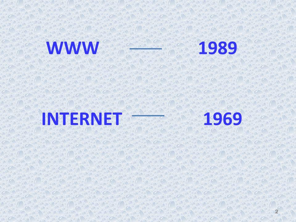 WWW 1989 INTERNET 1969 2
