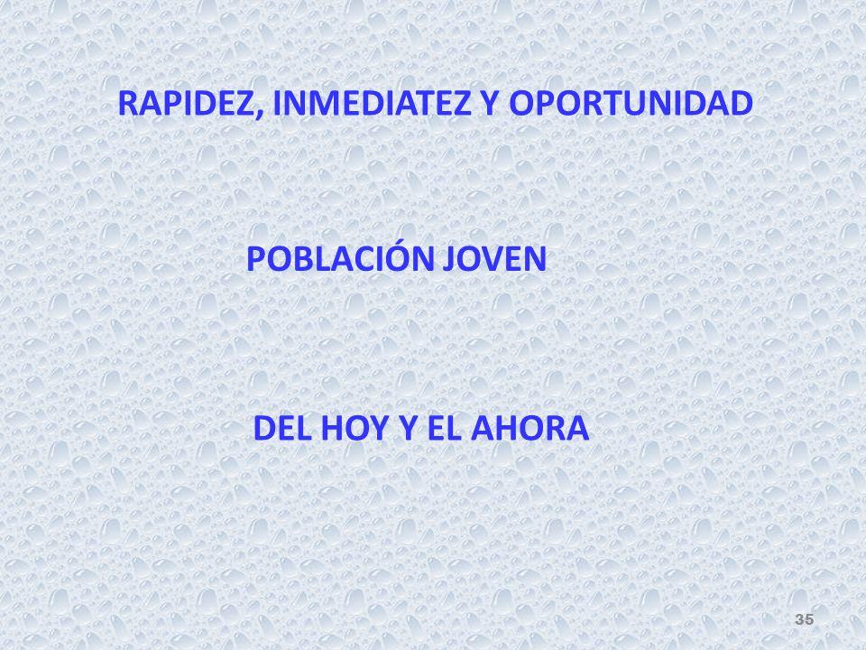 RAPIDEZ, INMEDIATEZ Y OPORTUNIDAD POBLACIÓN JOVEN DEL HOY Y EL AHORA 35