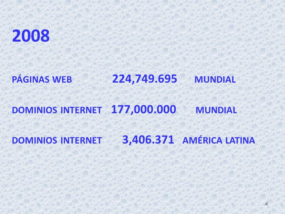 2008 PÁGINAS WEB 224,749.695 MUNDIAL DOMINIOS INTERNET 177,000.000 MUNDIAL DOMINIOS INTERNET 3,406.371 AMÉRICA LATINA 4