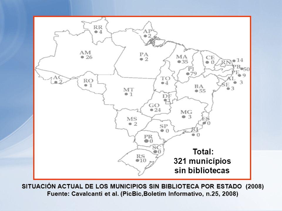 SITUACIÓN ACTUAL DE LOS MUNICIPIOS SIN BIBLIOTECA POR ESTADO (2008) Fuente: Cavalcanti et al.