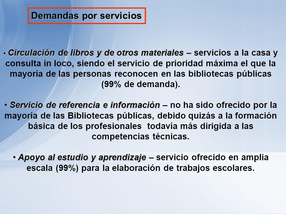 Demandas por servicios Circulación de libros y de otros materiales Circulación de libros y de otros materiales – servicios a la casa y consulta in loco, siendo el servicio de prioridad máxima el que la mayoría de las personas reconocen en las bibliotecas públicas (99% de demanda).