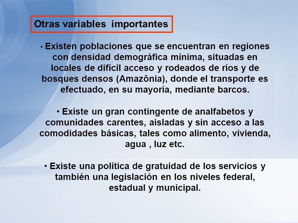 Otras variables importantes Existen poblaciones que se encuentran en regiones con densidad demográfica mínima, situadas en locales de difícil acceso y rodeados de ríos y de bosques densos (Amazônia), donde el transporte es efectuado, en su mayoría, mediante barcos.