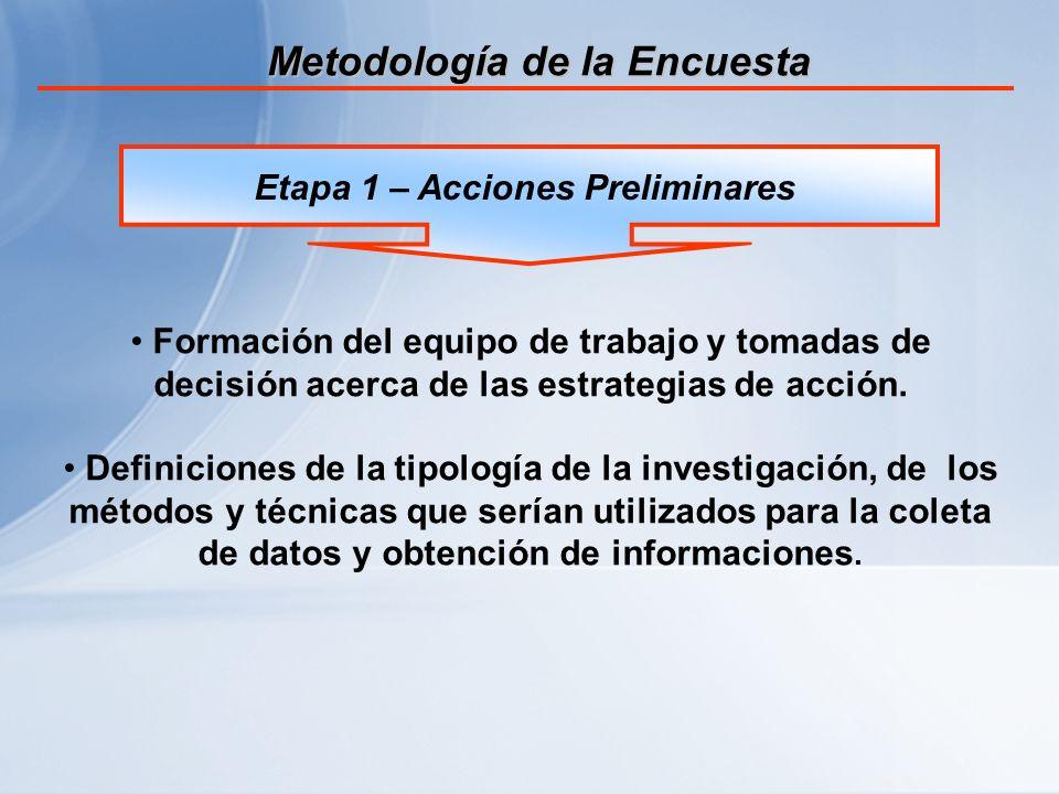 Metodología de la Encuesta Formación del equipo de trabajo y tomadas de decisión acerca de las estrategias de acción.