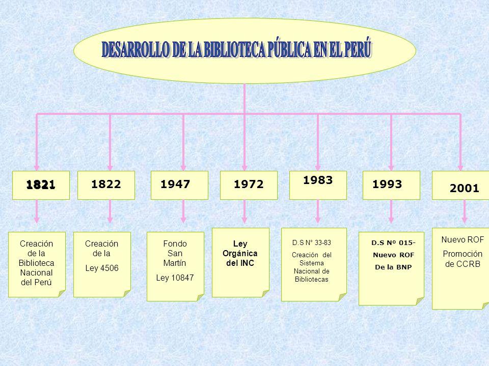 REUNIÓN DE ALCALDES DE LIMA Y CALLAO RENIÓN DE ALCALDES DE LAS PROVINCIAS DEL PERÚ