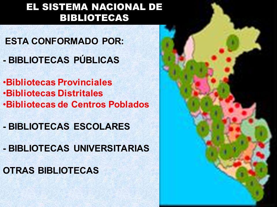 CONVENIOS DE COOPERACIÓN CONVENIOS DE COOPERACIÓN FORMACIÓN Y CAPACITACIÓN FORMACIÓN Y CAPACITACIÓN ASESORAMIENTO BIBLIOTECOLÓGICO ASESORAMIENTO BIBLIOTECOLÓGICO DONACIÓN DE MÓDULOS DONACIÓN DE MÓDULOS BIBLIOGRÁFICOS BIBLIOGRÁFICOS EL SISTEMA NACIONAL DE BIBLIOTECAS POR AÑOS HA VENIDO APOYANDO :