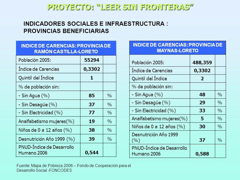 INDICE DE CARENCIAS: PROVINCIA DE RAMÓN CASTILLA-LORETO Población 2005:55294 Índice de Carencias0,3302 Quintil del Índice1 % de población sin: - Sin A