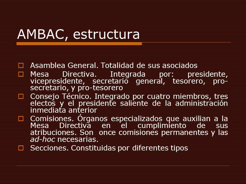 AMBAC, estructura Asamblea General. Totalidad de sus asociados Mesa Directiva. Integrada por: presidente, vicepresidente, secretario general, tesorero