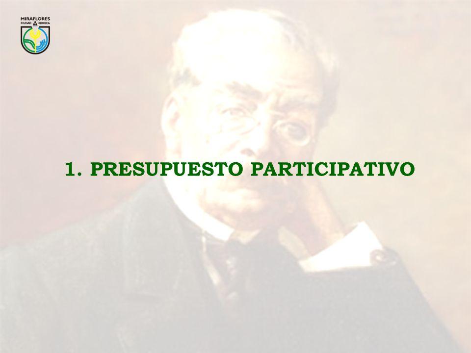 1. PRESUPUESTO PARTICIPATIVO