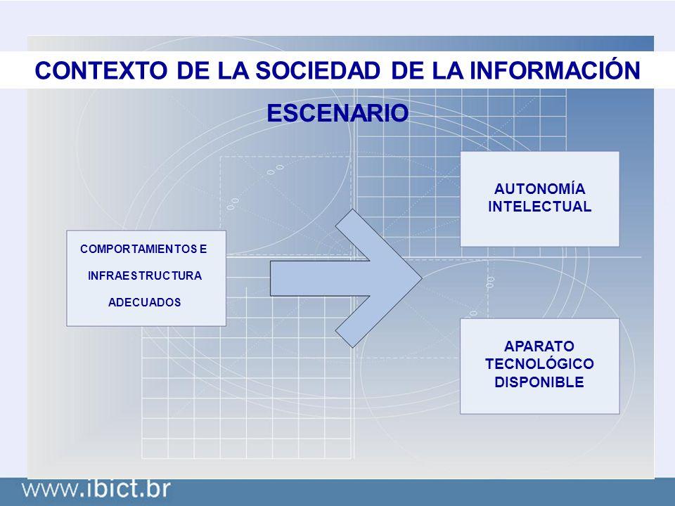 CONTEXTO DE LA SOCIEDAD DE LA INFORMACIÓN COMPORTAMIENTOS E INFRAESTRUCTURA ADECUADOS ESCENARIO AUTONOMÍA INTELECTUAL APARATO TECNOLÓGICO DISPONIBLE