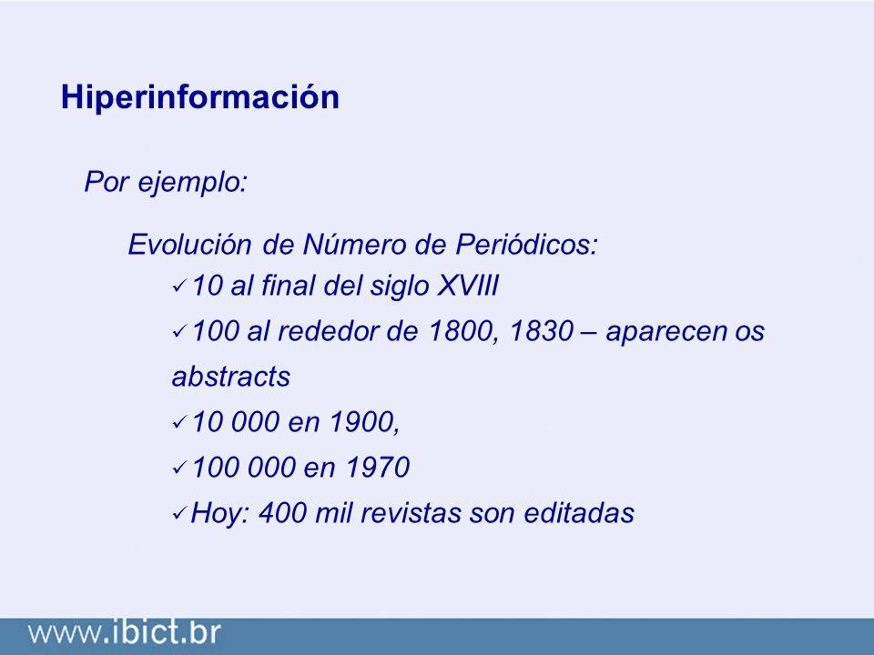 Por ejemplo: Evolución de Número de Periódicos: 10 al final del siglo XVIII 100 al rededor de 1800, 1830 – aparecen os abstracts 10 000 en 1900, 100 000 en 1970 Hoy: 400 mil revistas son editadas Hiperinformación