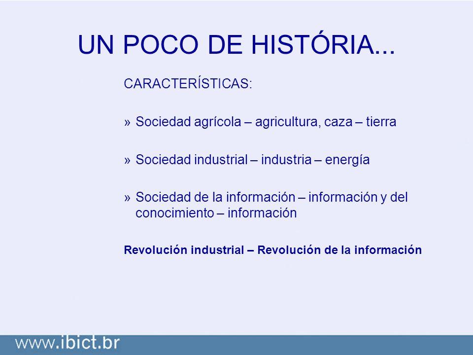 UN POCO DE HISTÓRIA...