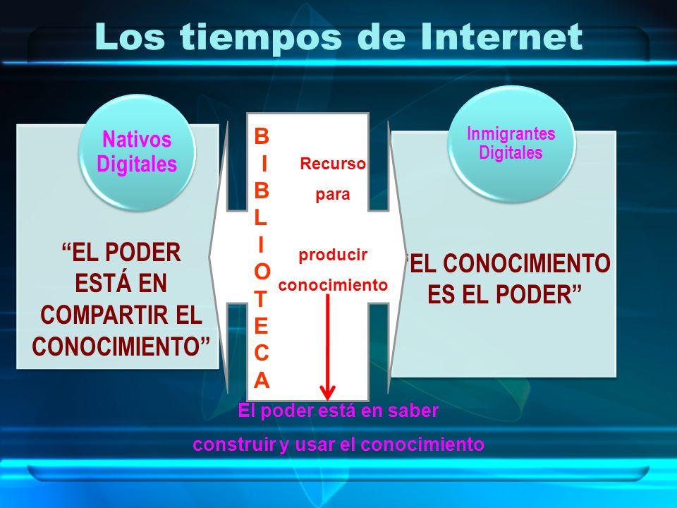Los tiempos de Internet Nativos Digitales Inmigrantes Digitales EL PODER ESTÁ EN COMPARTIR EL CONOCIMIENTO EL CONOCIMIENTO ES EL PODER B I B L I O T E