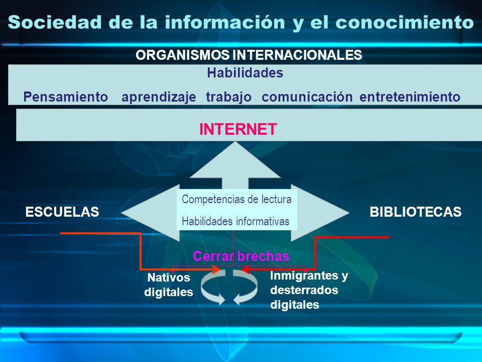 Sociedad de la información y el conocimiento ORGANISMOS INTERNACIONALES ESCUELASBIBLIOTECAS Competencias de lectura Habilidades informativas Nativos d