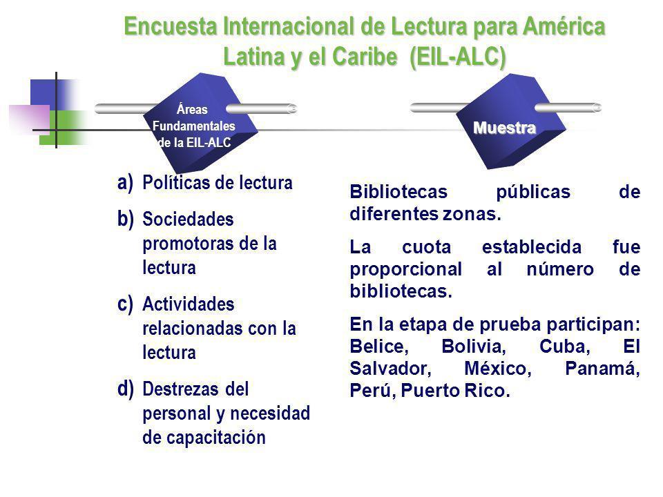 Áreas Fundamentales de la EIL-ALC a) Políticas de lectura b) Sociedades promotoras de la lectura c) Actividades relacionadas con la lectura d) Destrez