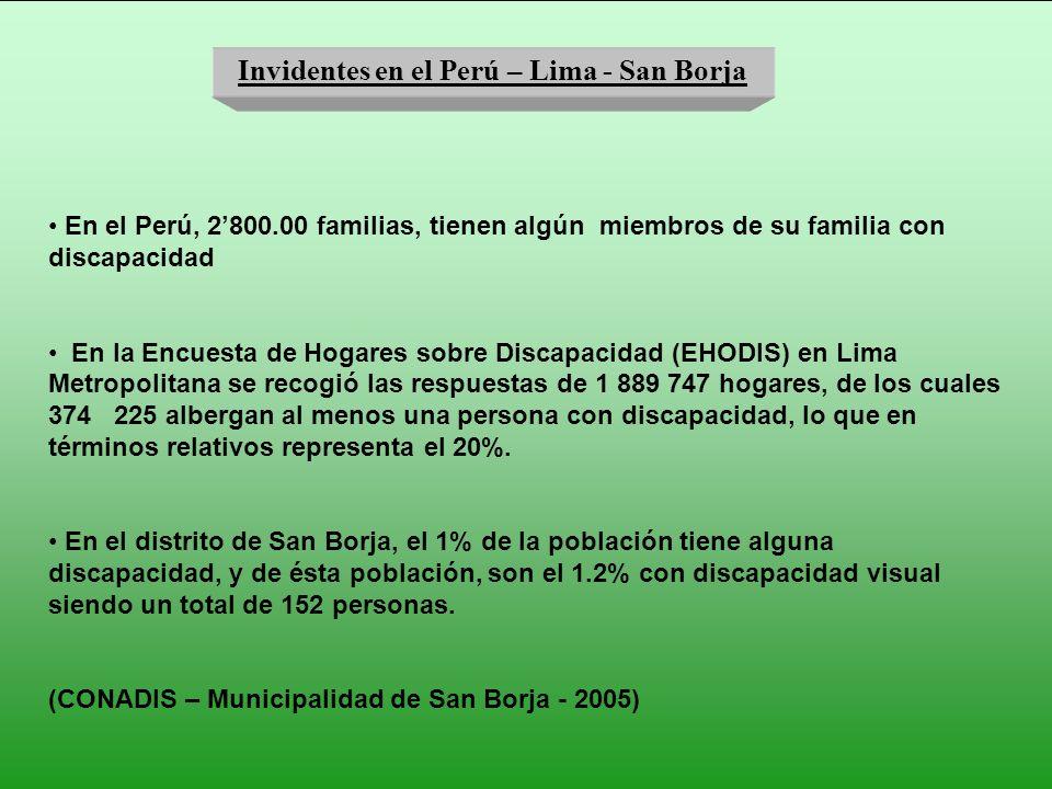 En el Perú, 2800.00 familias, tienen algún miembros de su familia con discapacidad En la Encuesta de Hogares sobre Discapacidad (EHODIS) en Lima Metro