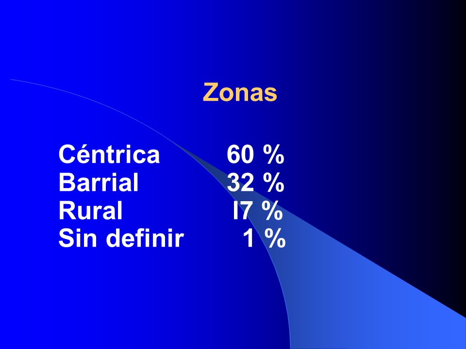 Zonas Céntrica 60 % Barrial 32 % Rural l7 % Sin definir 1 %