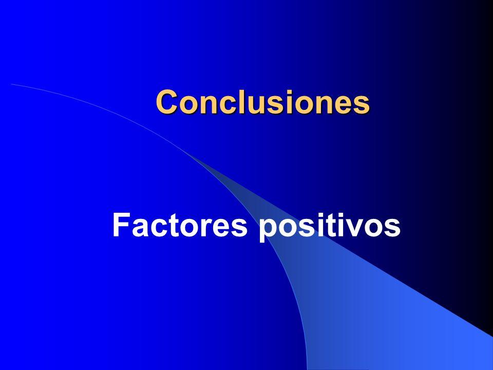 Conclusiones Factores positivos