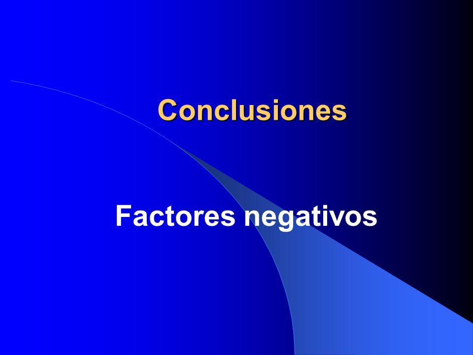 Conclusiones Factores negativos
