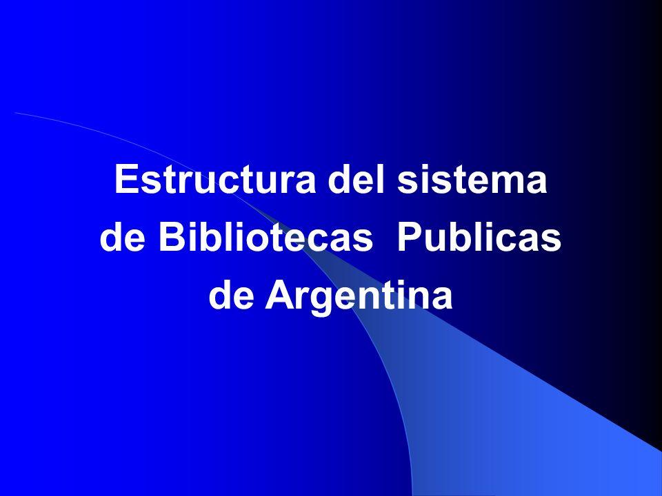 Estructura del sistema de Bibliotecas Publicas de Argentina