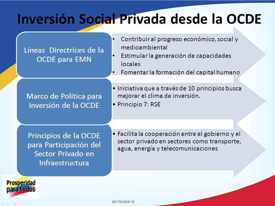 Inversión Social Privada desde la OCDE GD-FM-016 V2 Facilita la cooperación entre el gobierno y el sector privado en sectores como transporte, agua, e